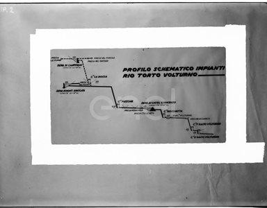 Profili schematici degli impianti Di Rio Torto-Volturno